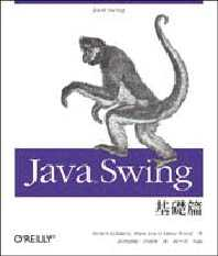 Java Swing,基礎篇