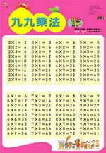 九九乘法表掛圖