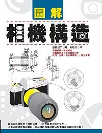 圖解相機構造