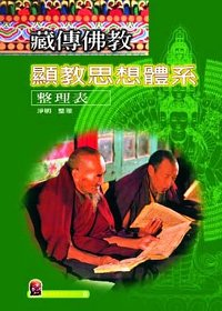 藏傳佛教顯教思想體系整理表