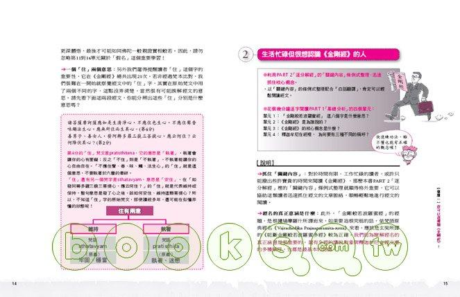 ◤博客來BOOKS◢ 暢銷書榜《推薦》圖解金剛經+(精裝版+〈金剛經五大譯師版本比較〉光碟)
