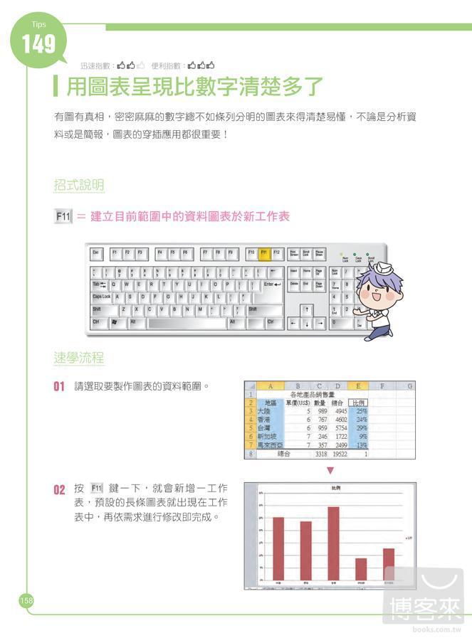 ►GO►最新優惠► [暢銷書]意想不到的電腦活用妙招:Windows、Office、Word、Excel、PowerPoint、IE 省時x快速x實用的密秘技特蒐