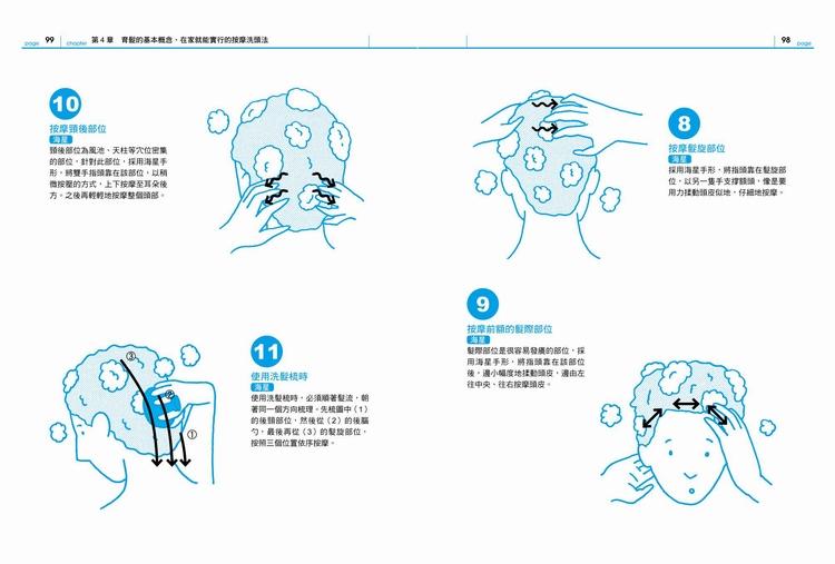 ◤博客來BOOKS◢ 暢銷書榜《推薦》天啊!快來救救我的頭髮 :掉髮、禿頭不是絕症!每天10分鐘,連遺傳性禿頭都能按回濃密黑髮!