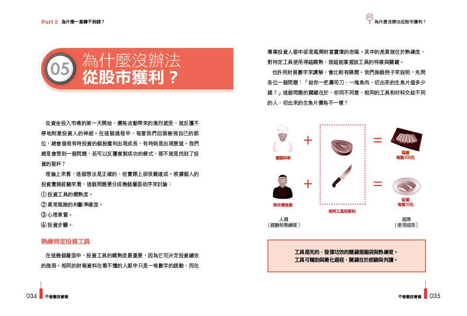 http://im2.book.com.tw/image/getImage?i=http://www.books.com.tw/img/001/064/42/0010644261_b_01.jpg&v=53e3567f&w=655&h=609
