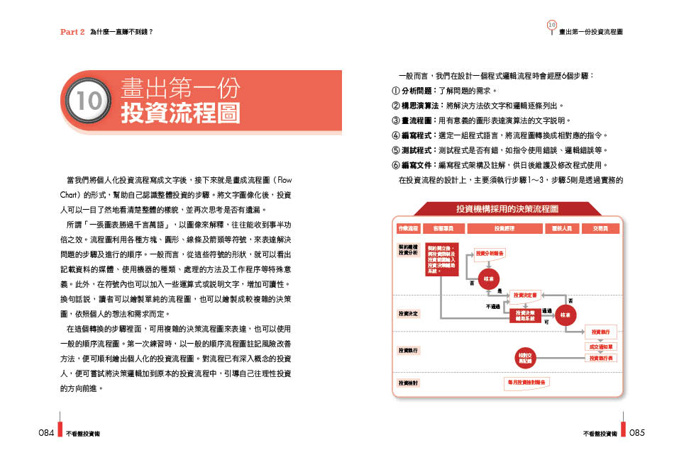 http://im2.book.com.tw/image/getImage?i=http://www.books.com.tw/img/001/064/42/0010644261_b_05.jpg&v=53e35680&w=655&h=609