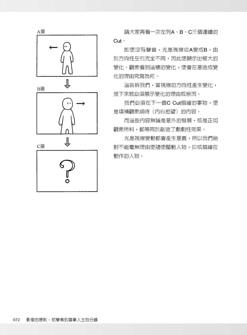 http://im1.book.com.tw/image/getImage?i=http://www.books.com.tw/img/001/065/36/0010653673_b_02.jpg&v=546b3bd1&w=655&h=609
