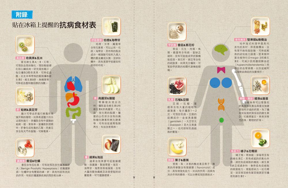 ◤博客來BOOKS◢ 暢銷書榜《推薦》罹癌就像感冒一樣,一不小心就上身!14位抗癌權威醫師的食癒餐桌:隱藏版!預約不到的世界級名醫私房菜單