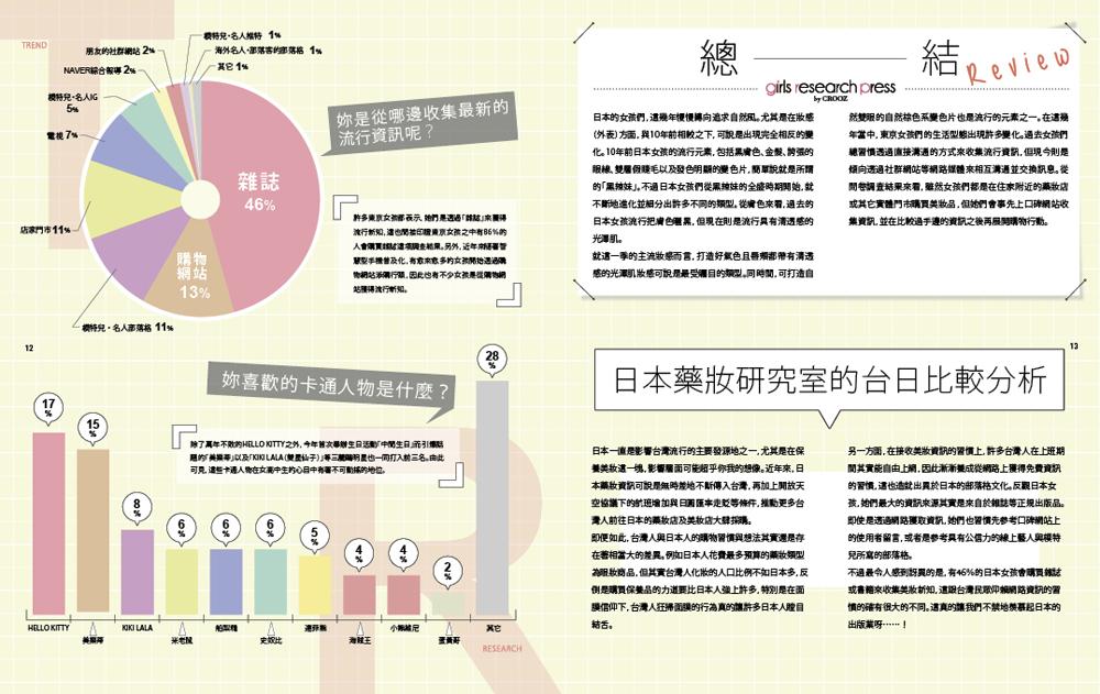 http://im2.book.com.tw/image/getImage?i=http://www.books.com.tw/img/001/068/29/0010682960_b_03.jpg&v=55c353c9&w=655&h=609
