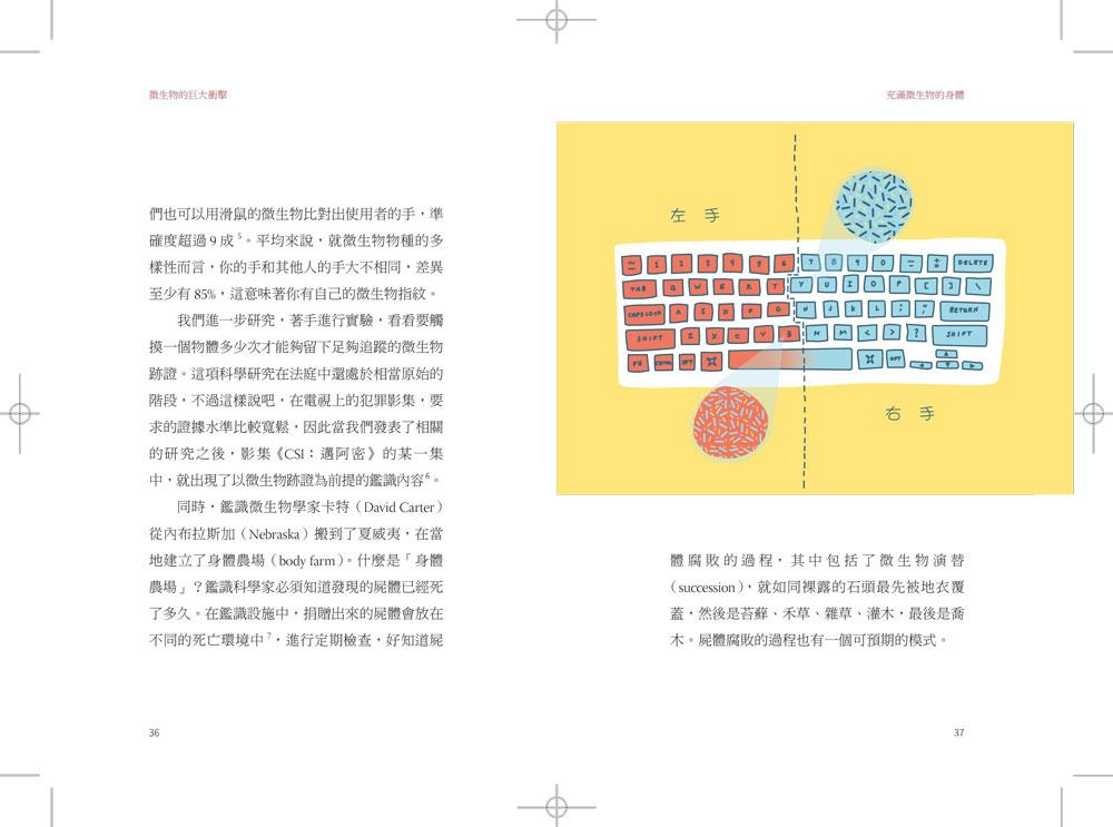 http://im1.book.com.tw/image/getImage?i=http://www.books.com.tw/img/001/070/96/0010709652_b_04.jpg&v=56e952b7&w=655&h=609