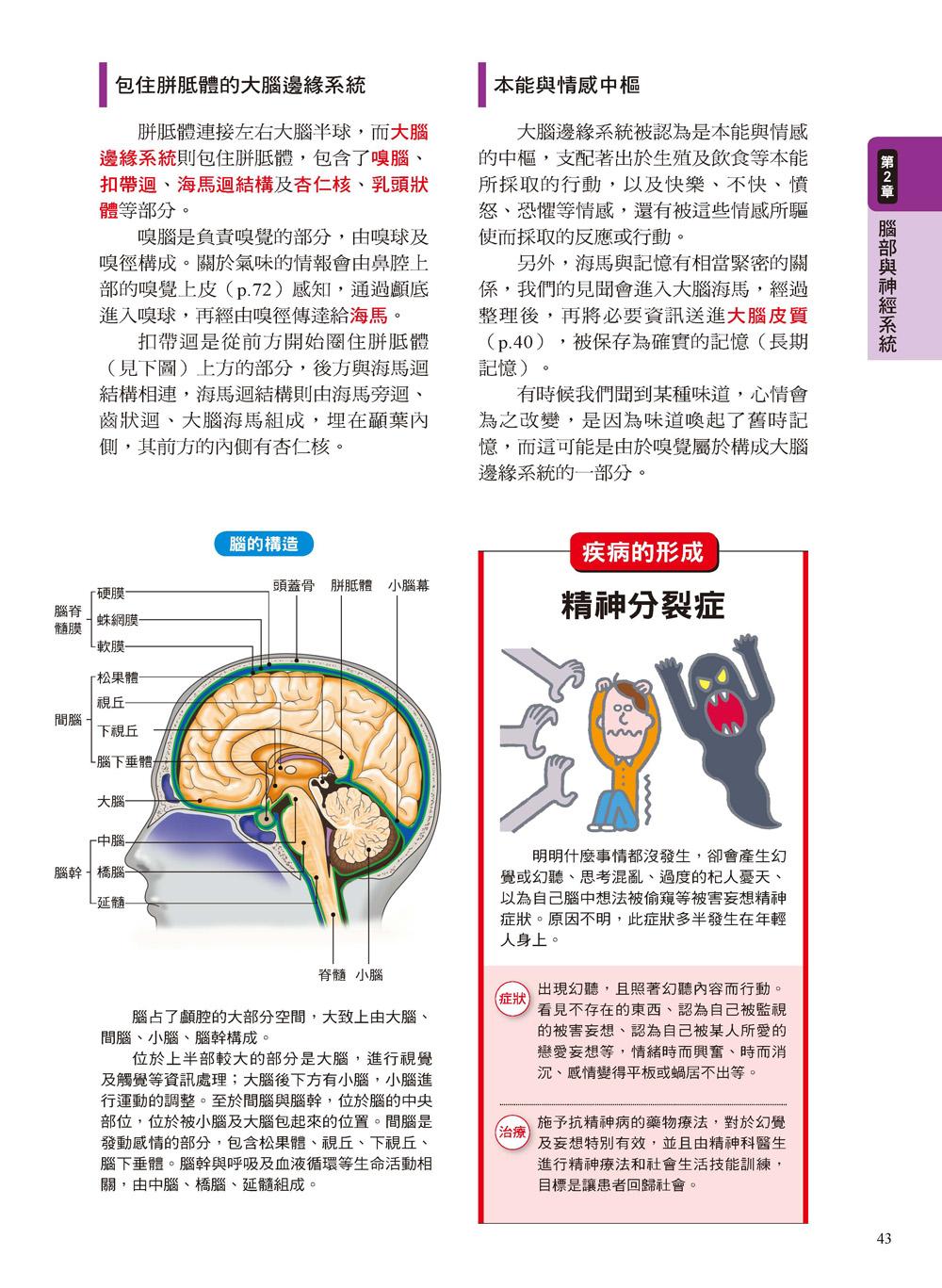 ►GO►最新優惠► [暢銷書]人體結構與疾病透視聖經:看不到的身體構造與疾病,3D立體完整呈現,比X光片更真實、比醫生解說更詳實(內附日本獨家授權3D立體動畫DVD光碟)