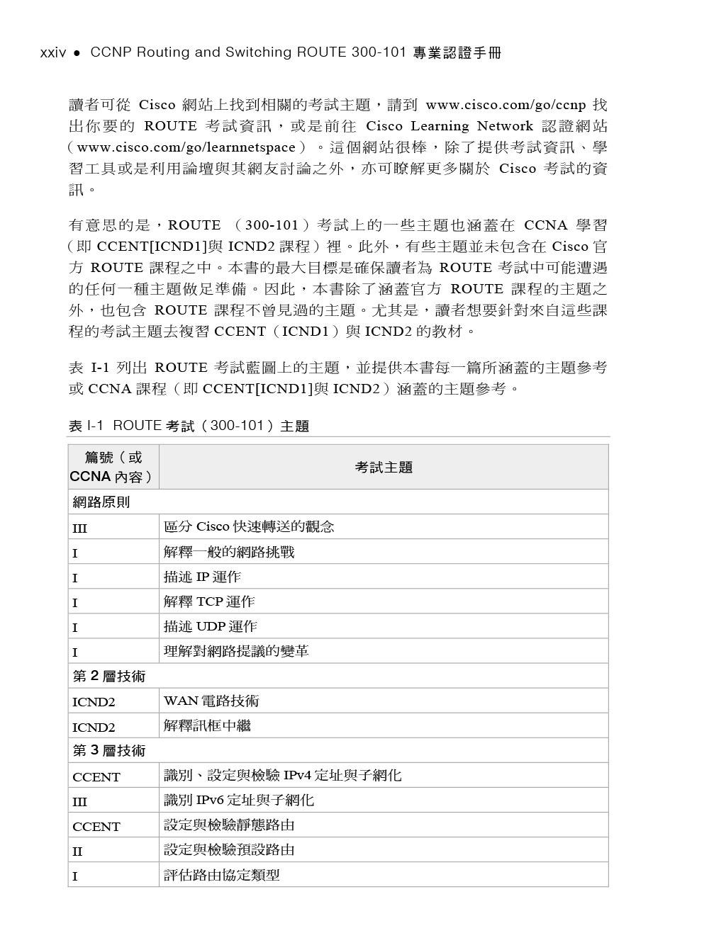 ◤博客來BOOKS◢ 暢銷書榜《推薦》CCNP Routing and Switching ROUTE 300-101專業認證手冊(附DVD一片)