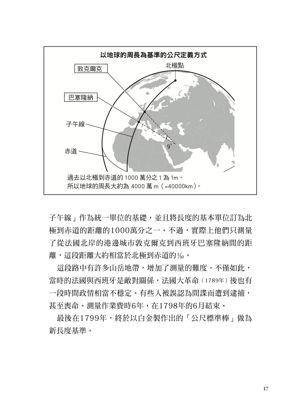 http://im1.book.com.tw/image/getImage?i=http://www.books.com.tw/img/001/072/00/0010720054_b_02.jpg&v=576933a4&w=655&h=609