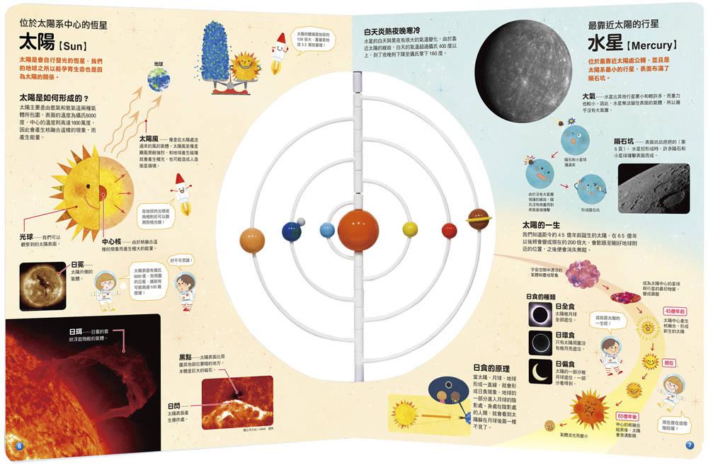 ◤博客來BOOKS◢ 暢銷書榜《推薦》宇宙3D繪本圖鑑