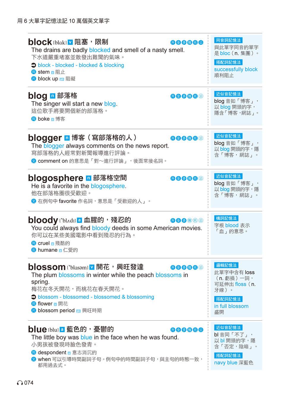 ◤博客來BOOKS◢ 暢銷書榜《推薦》用6大單字記憶法記10萬個英文單字:用3,000個單字學會「6大單字記憶法」(附1MP3)