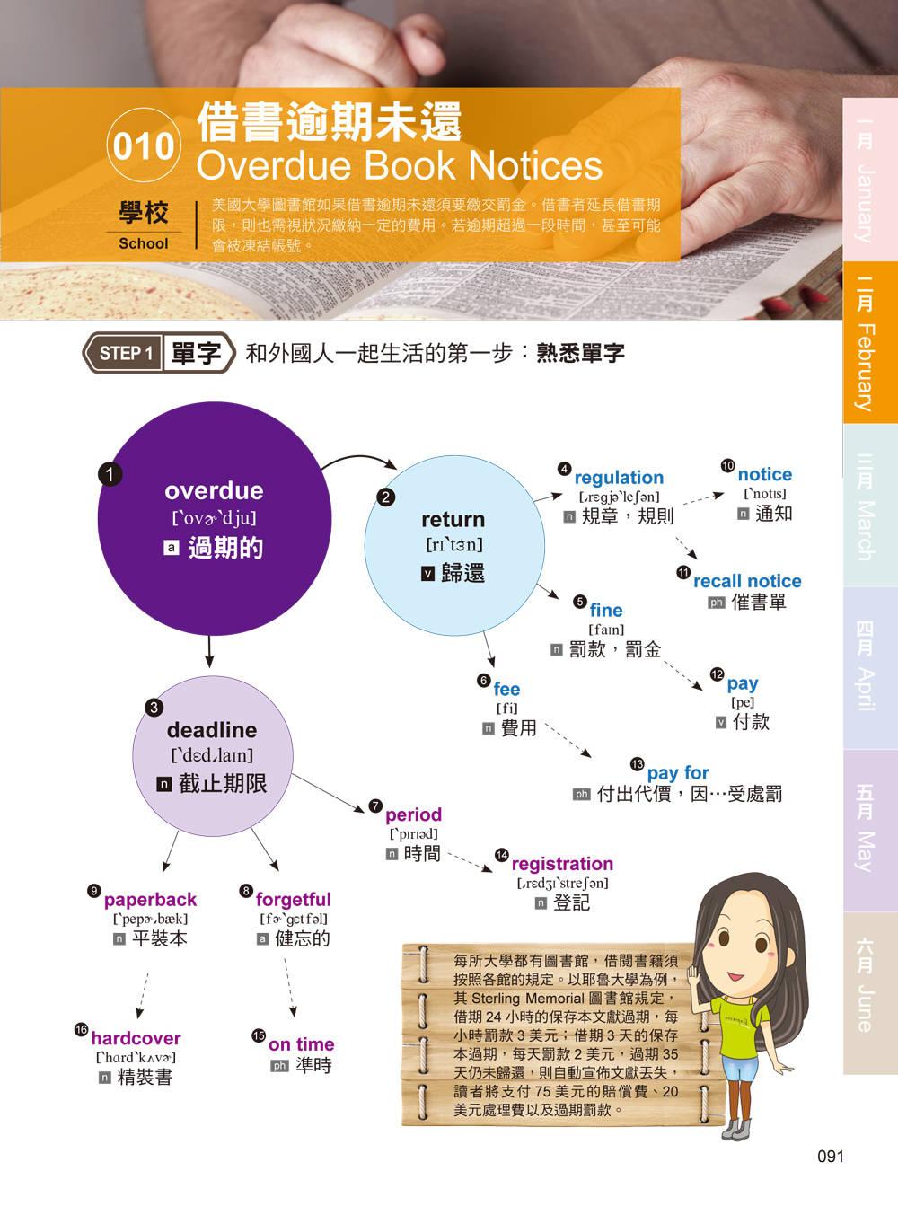 ◤博客來BOOKS◢ 暢銷書榜《推薦》用英文聊天交朋友:生活中的大小事,都能用英文說出口!(附學習月曆拉頁+1MP3)