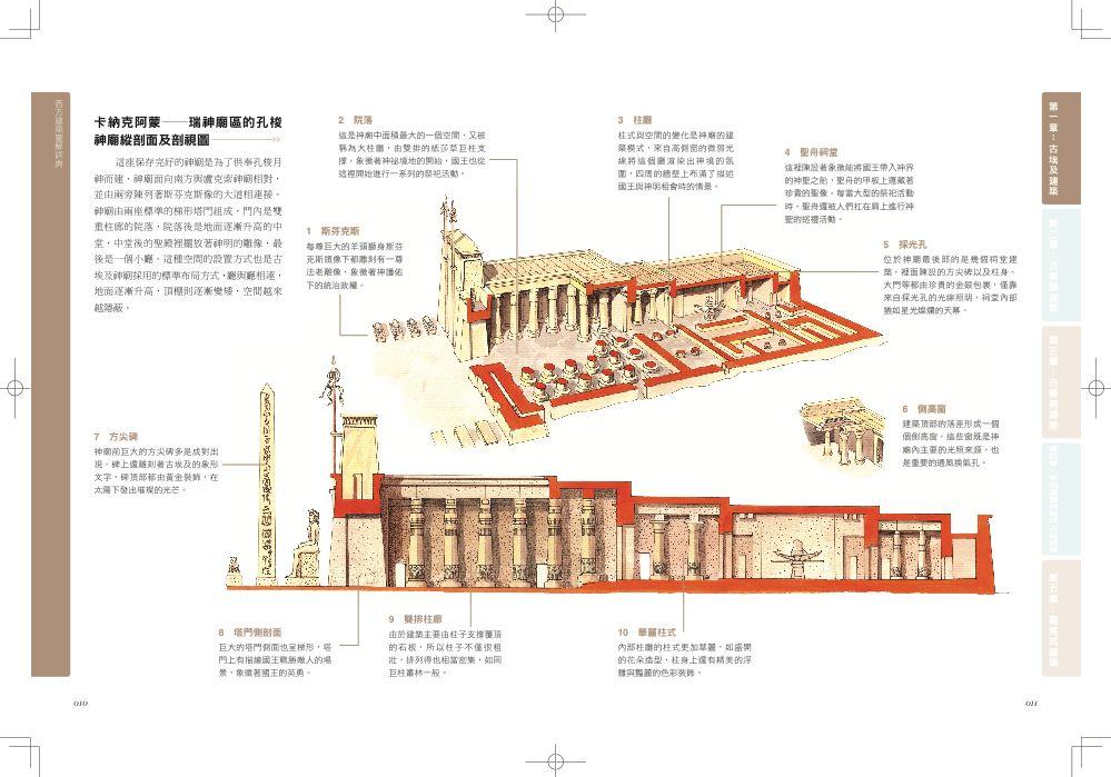 ◤博客來BOOKS◢ 暢銷書榜《推薦》西方建築圖解詞典