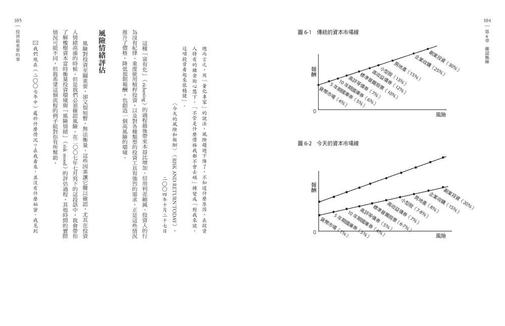 http://im1.book.com.tw/image/getImage?i=http://www.books.com.tw/img/001/074/49/0010744933_b_10.jpg&v=58ad68a4&w=655&h=609