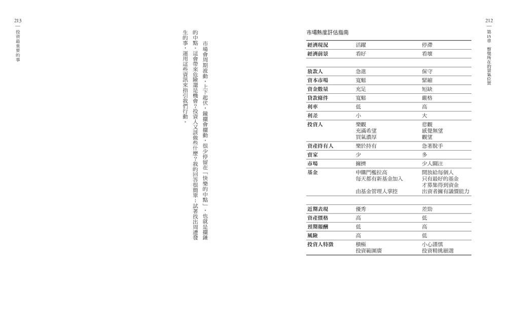 http://im1.book.com.tw/image/getImage?i=http://www.books.com.tw/img/001/074/49/0010744933_b_12.jpg&v=58ad68a1&w=655&h=609