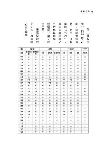 ◤博客來BOOKS◢ 暢銷書榜《推薦》斗數春秋