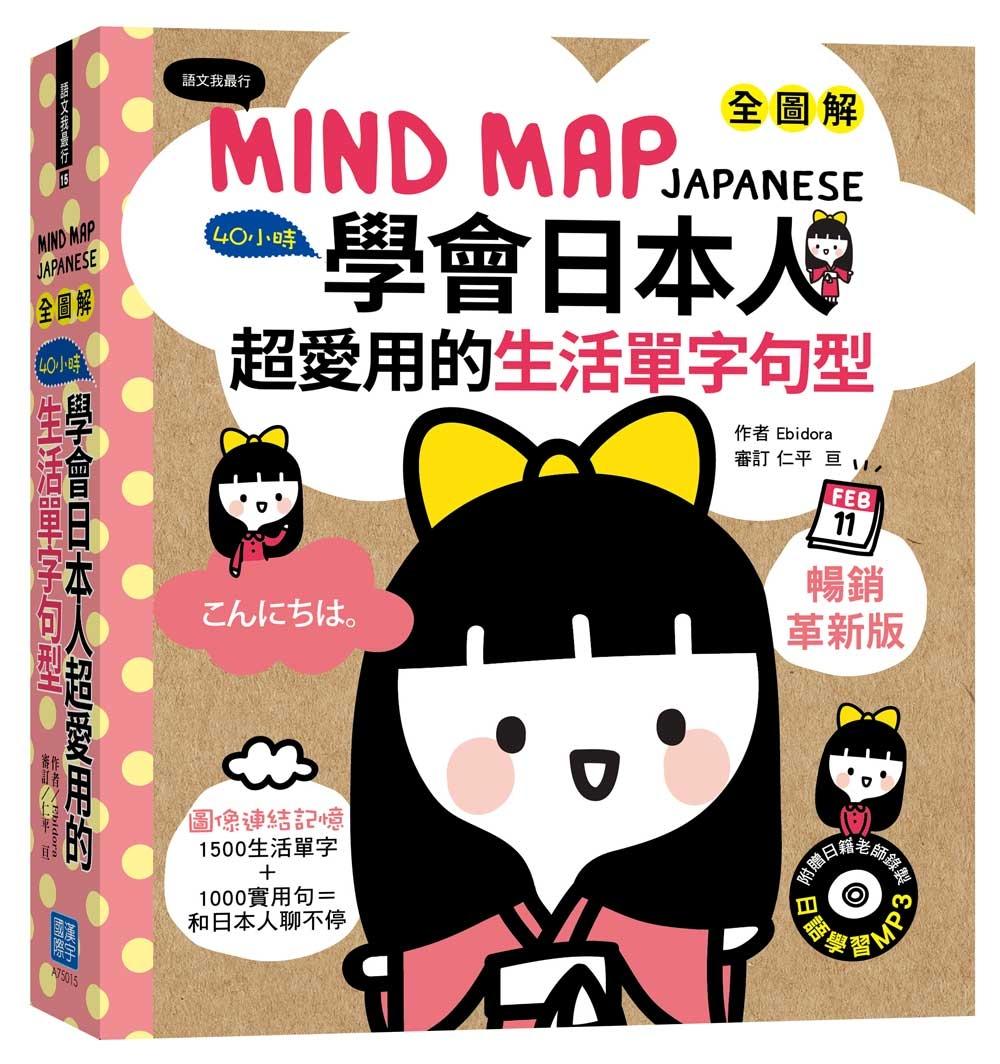 MIND MAP...