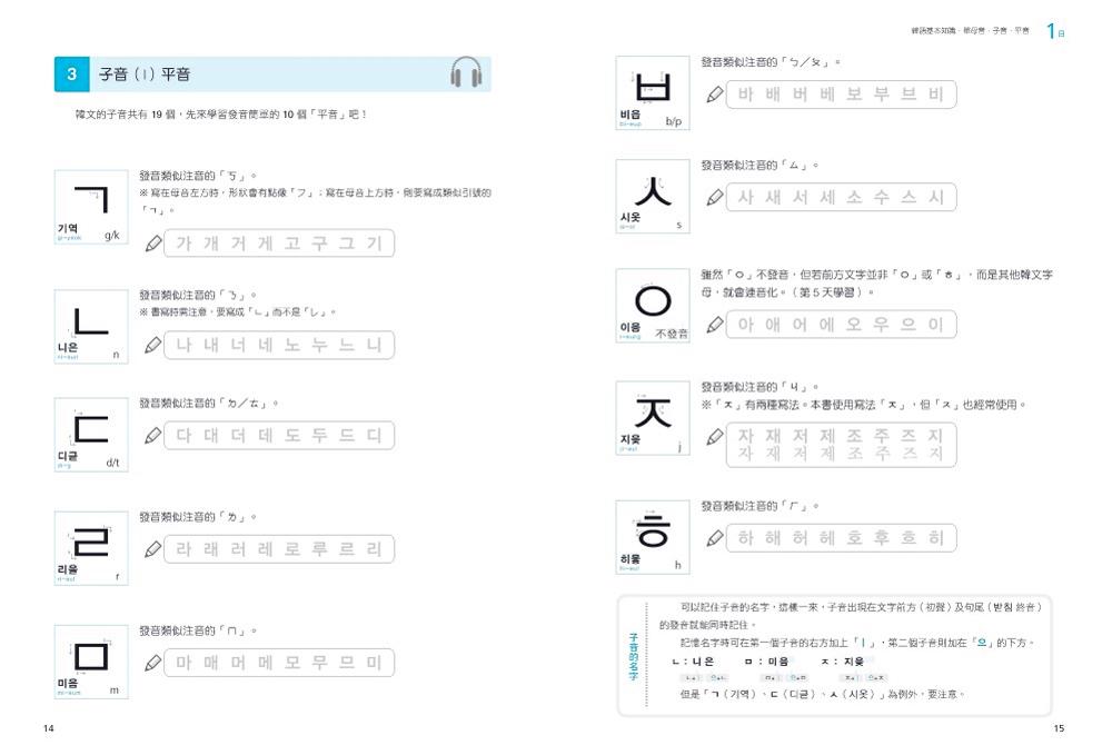 ◤博客來BOOKS◢ 暢銷書榜《推薦》開課!超好學韓語自修課:30分鐘上手40音、基礎單字、會話、文法!(附贈遮色片資料夾+完整發音示範MP3)