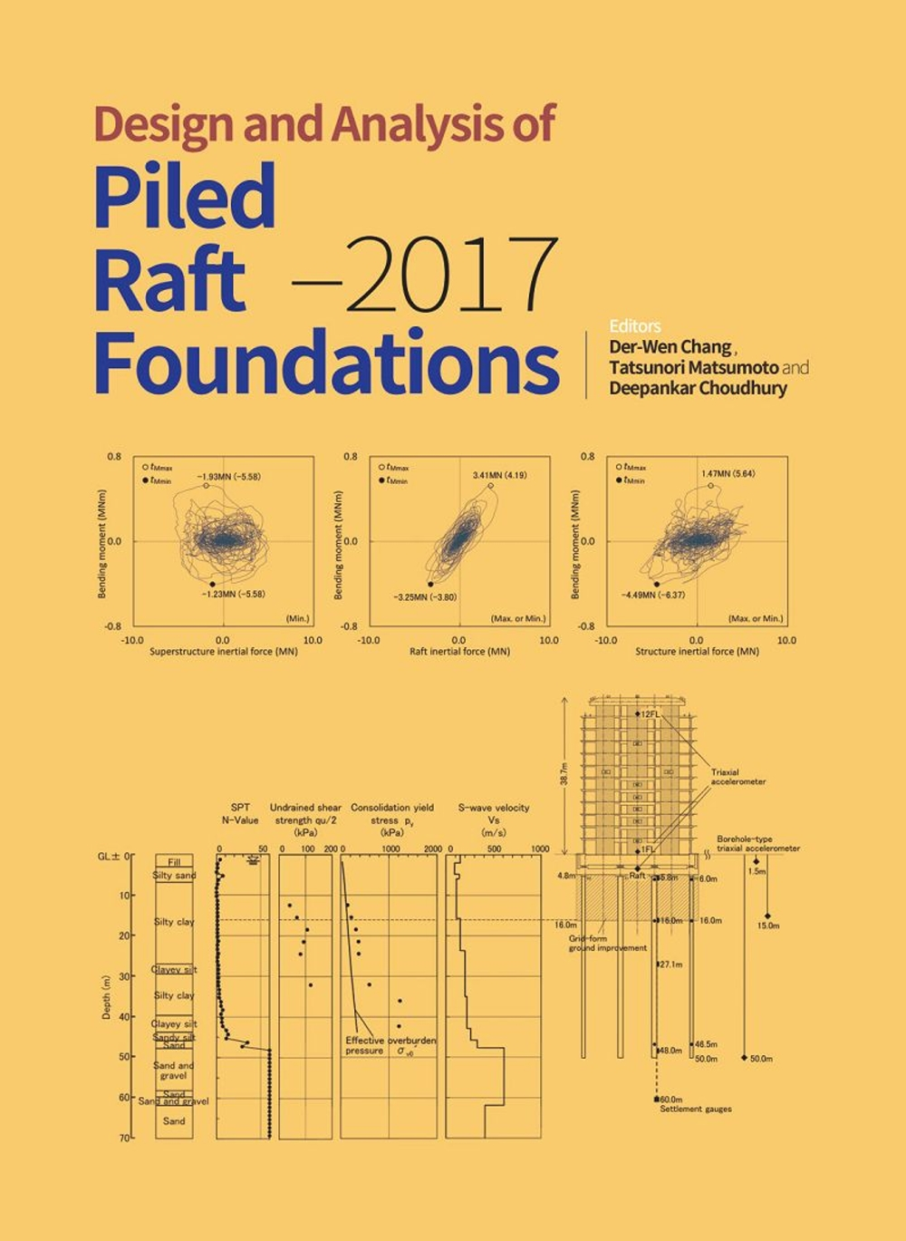 Design and Analysis of Piled Raft Foundations-2017