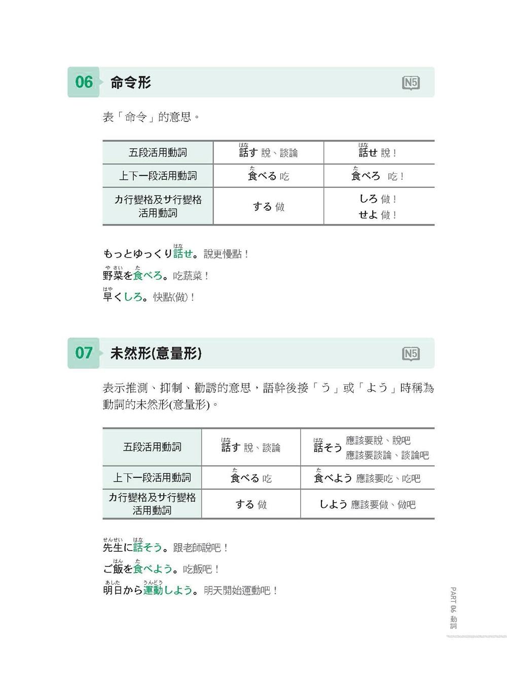 ◤博客來BOOKS◢ 暢銷書榜《推薦》N5-N1新日檢文法大全:精選出題頻率最高的考用文法,一本全包全級數通用!