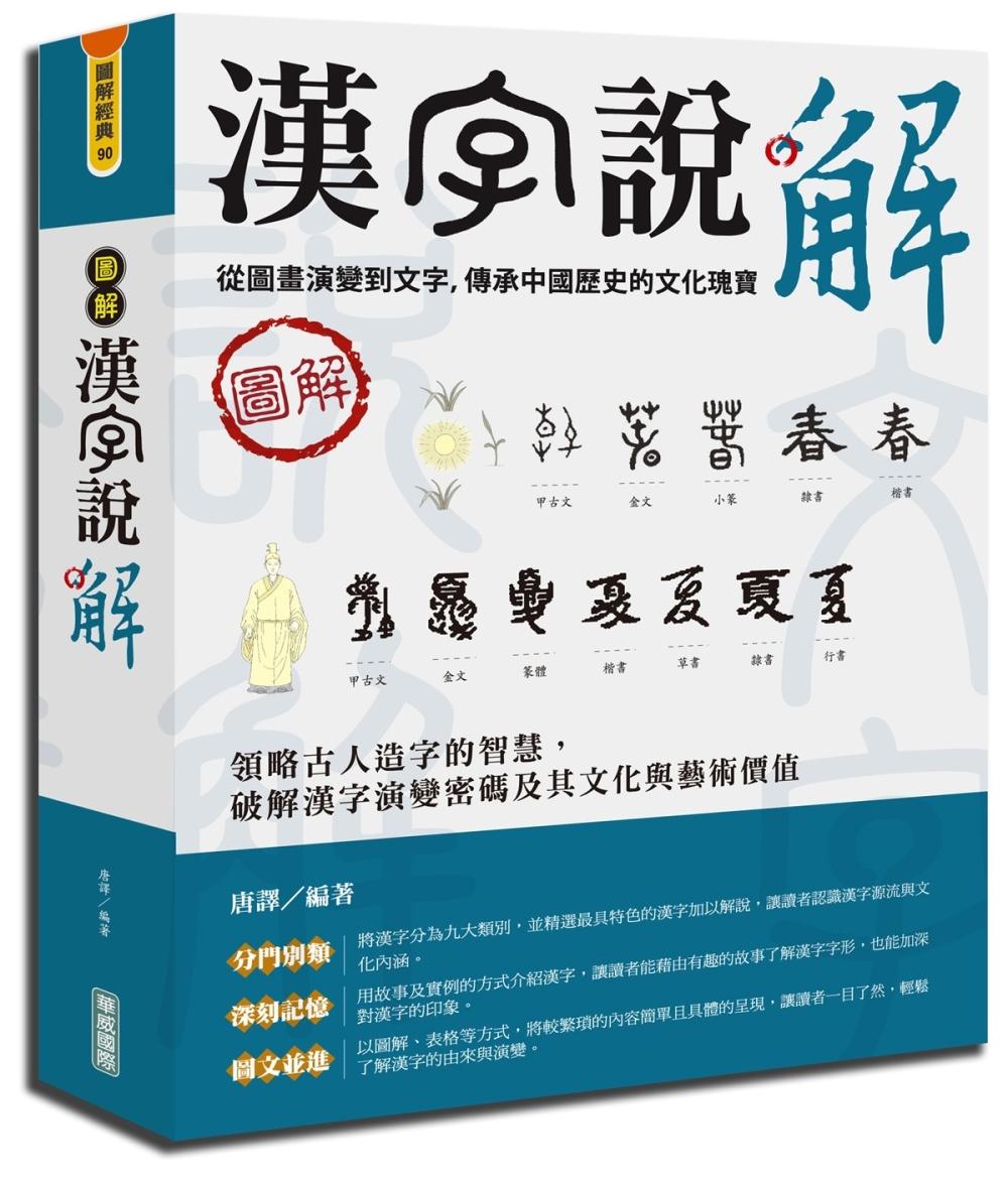 圖解漢字說解
