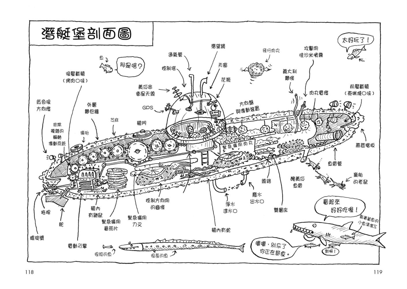 ◤博客來BOOKS◢ 暢銷書榜《推薦》瘋狂樹屋91層:潛入海底兩萬哩(全球獨家加贈:海洋信紙組)