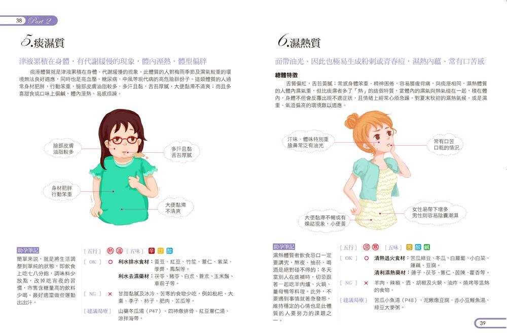 ◤博客來BOOKS◢ 暢銷書榜《推薦》好孕湯療:國寶女中醫的3階段助孕法,幫你調整體質、對症根治,告別不孕!