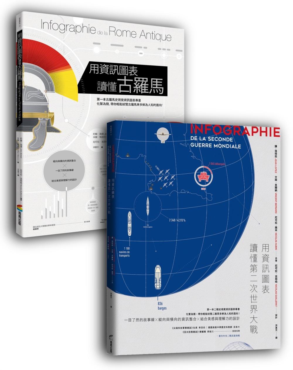 資訊圖表套書組:BUB022用...