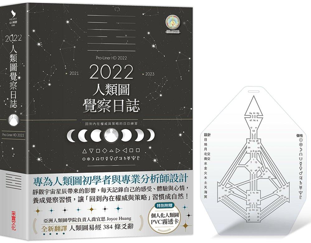 2022年人類圖覺察日誌:回到...