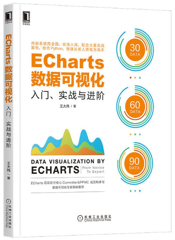 ECharts數據可視化:入門、實戰與進階