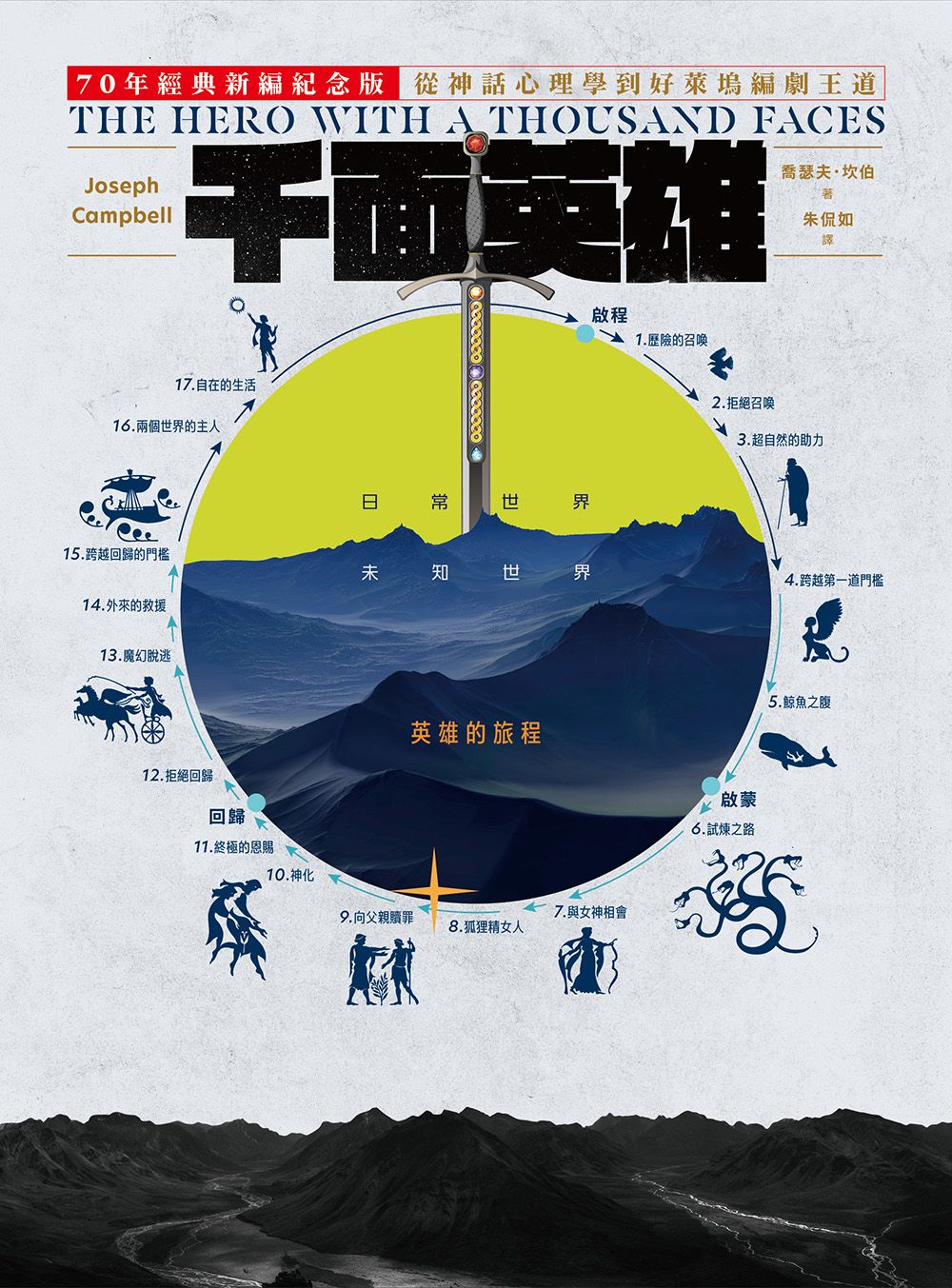 千面英雄:70年經典新編紀念版,從神話心理學到好萊塢編劇王道 (電子書)