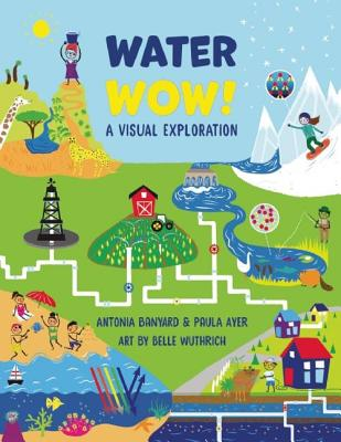 Water Wow!: A Infographic Exploration