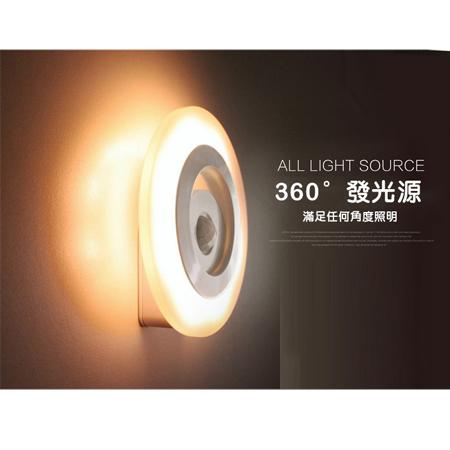 360度人體智能感應燈黃光