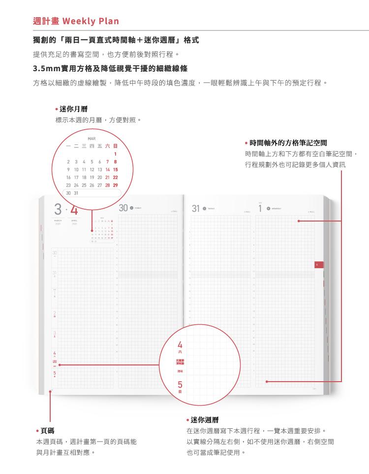 長條圖_Take-a-Note-2020-REGULAR-時效性日誌_06